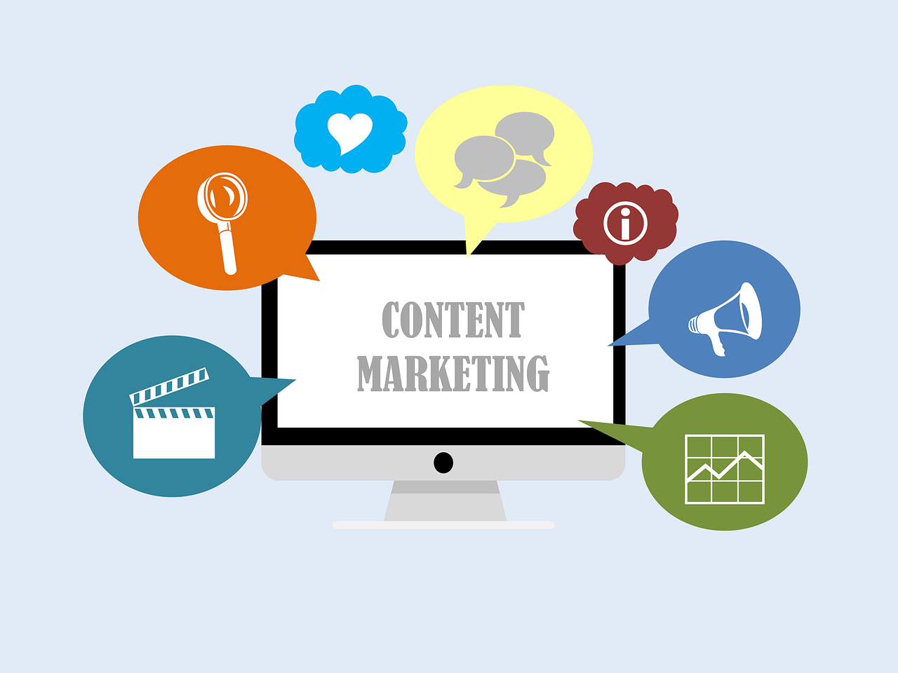 Xu hướng content marketing thống trị năm 2020