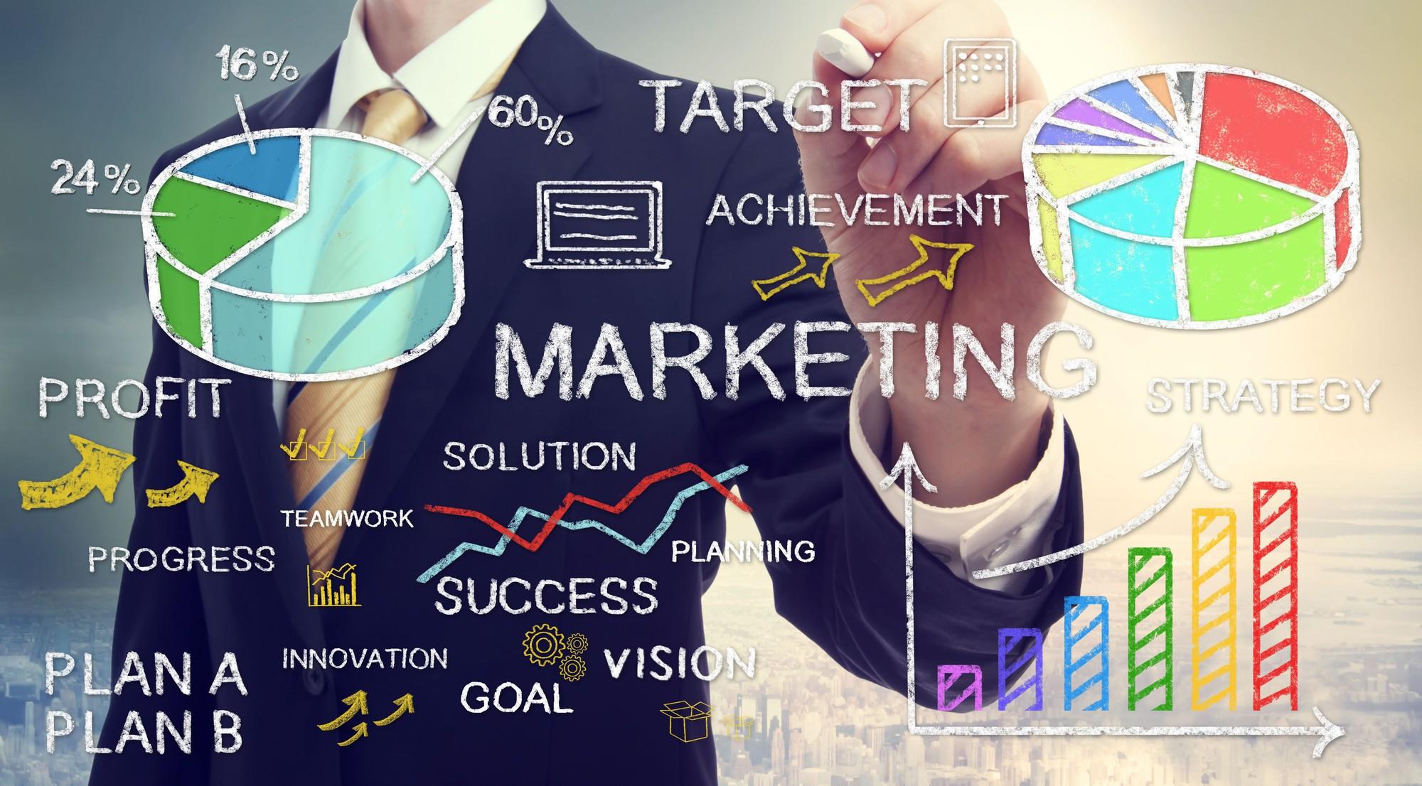 Tài sản hỗ trợ marketing bên trong (Asset Marketing Support Inside) là gì?