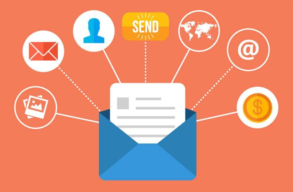 Thư Điện Tử (Email Marketing)